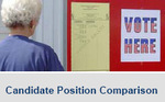 Candidatepositions_2